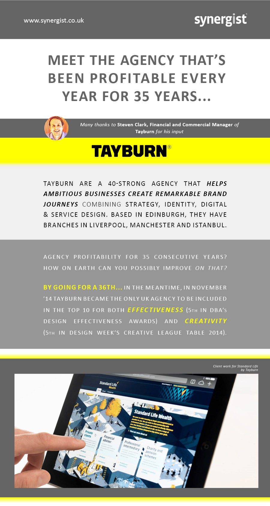 Tayburn user story infographic