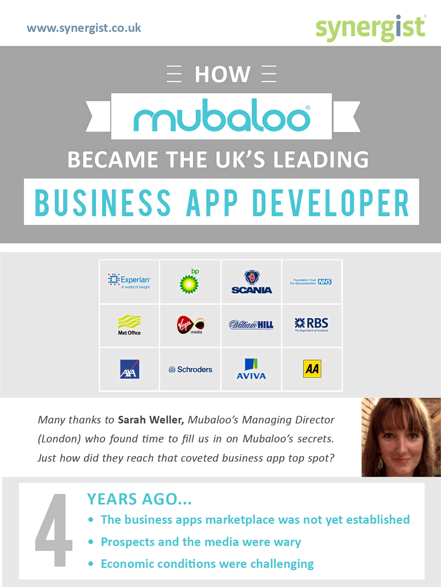 Mubaloo case study infographic