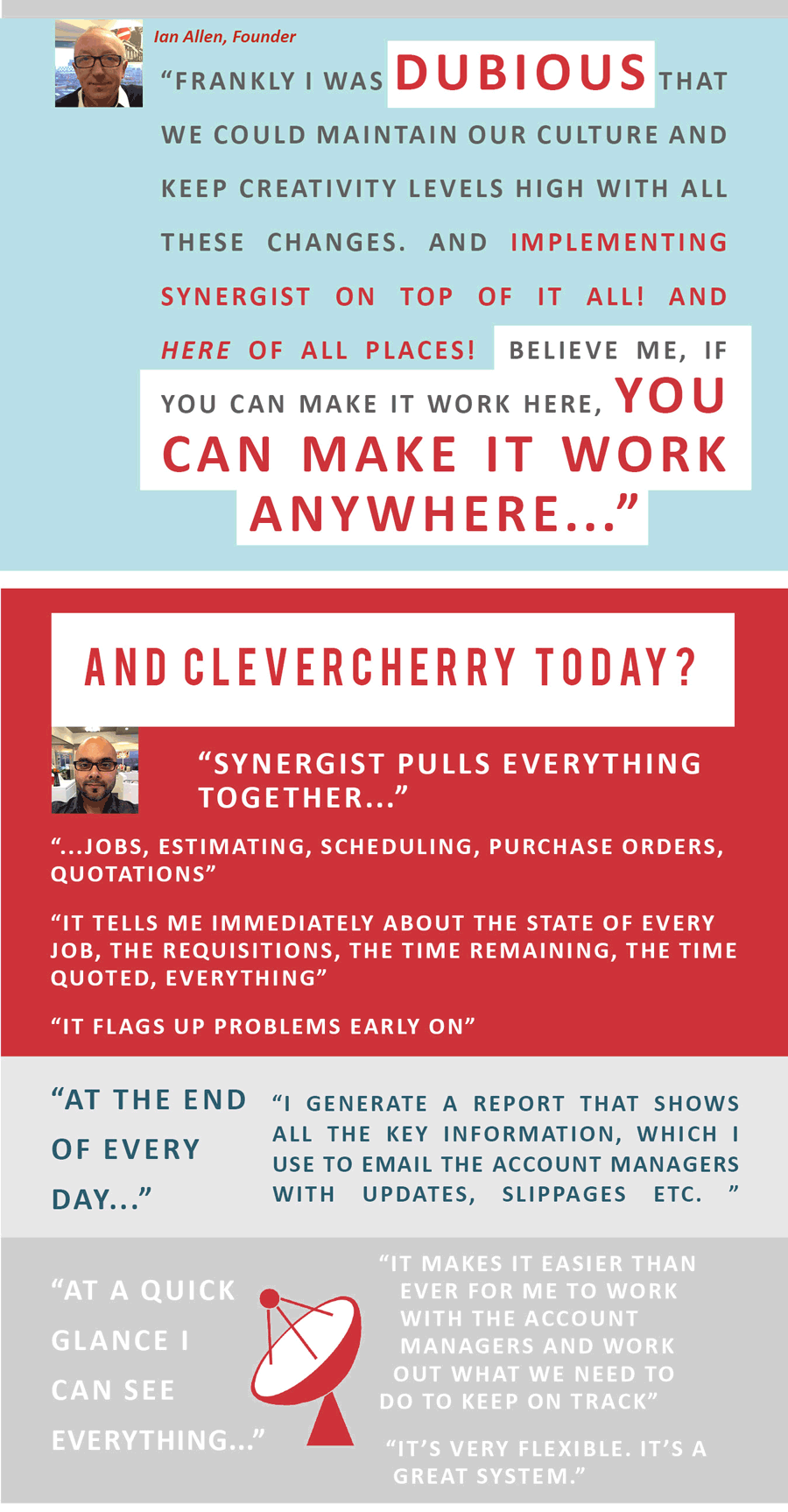 Clevercherry case study infographic