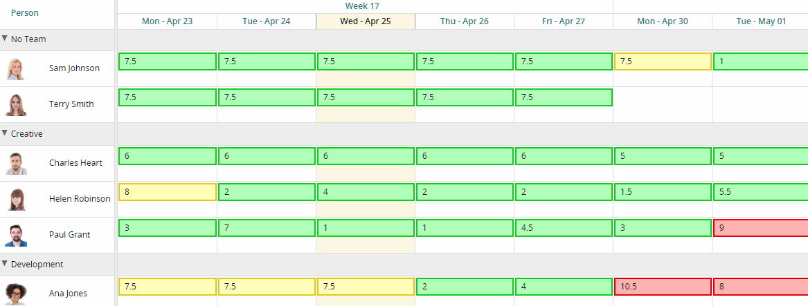 Capacity Management Tool Screenshot