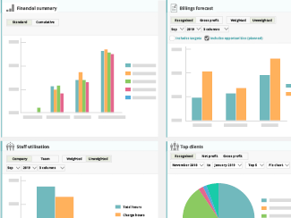 CompElement dashboard 325x244 c